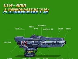 KissSis临别作品:NTW-3000大型聚能射线...